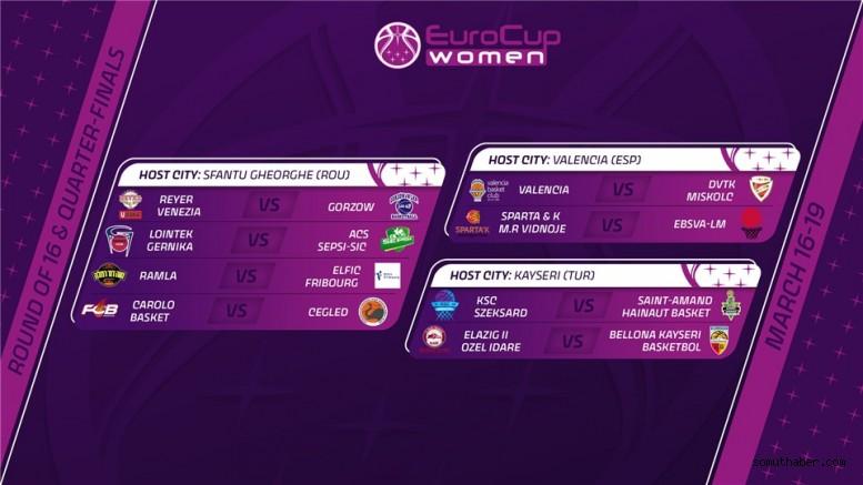 FIBA Kadınlar Avrupa Kupası'ndaki 3 Maça Kayseri Ev Sahipliği Yapacak