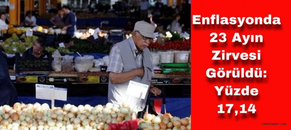 Nisan Ayı Tüketici Fiyat Endeksi Açıklandı, Enflasyon Rekor Seviyede!